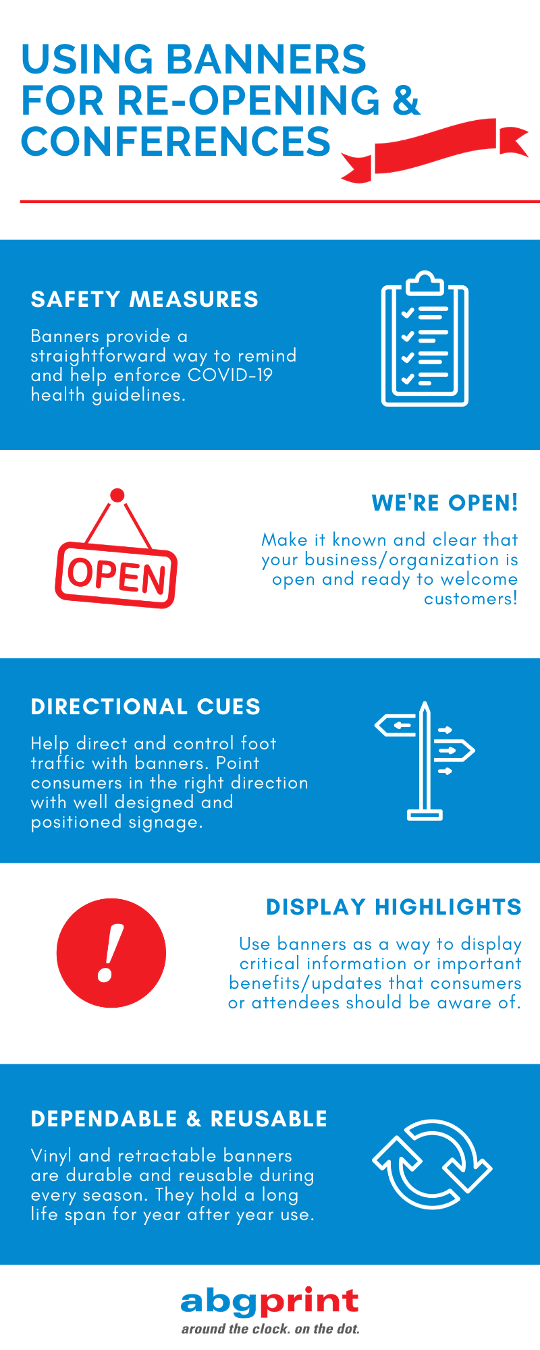 Using Banners Infographic